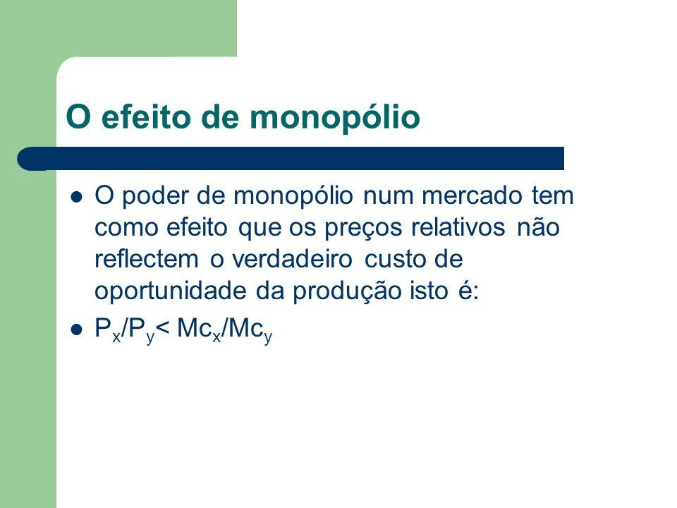 O efeito de monopólio O poder de monopólio num mercado tem como efeito que os preços relativos não reflectem o verdadeiro custo de oportunidade da pro