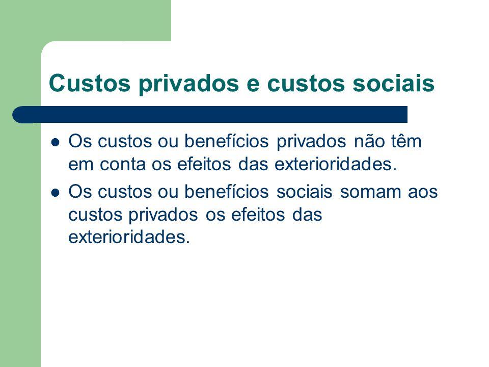 Custos privados e custos sociais Os custos ou benefícios privados não têm em conta os efeitos das exterioridades. Os custos ou benefícios sociais soma