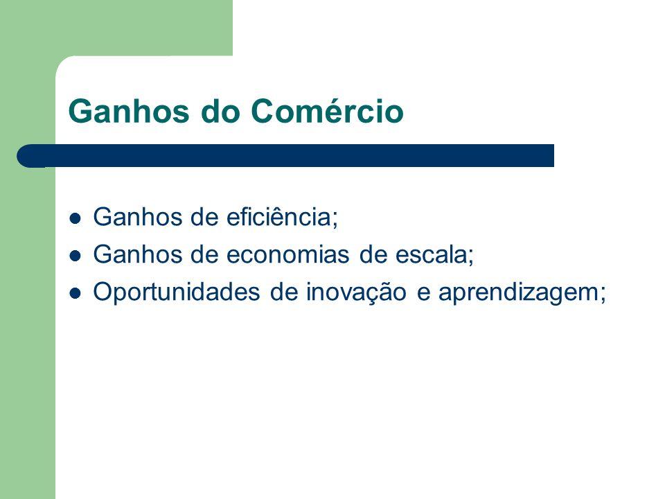 Ganhos do Comércio Ganhos de eficiência; Ganhos de economias de escala; Oportunidades de inovação e aprendizagem;
