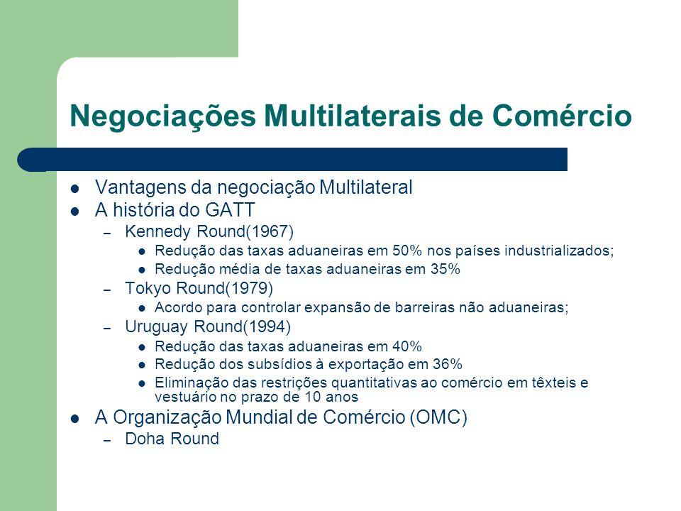 Negociações Multilaterais de Comércio Vantagens da negociação Multilateral A história do GATT – Kennedy Round(1967) Redução das taxas aduaneiras em 50