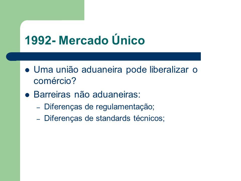 1992- Mercado Único Uma união aduaneira pode liberalizar o comércio? Barreiras não aduaneiras: – Diferenças de regulamentação; – Diferenças de standar