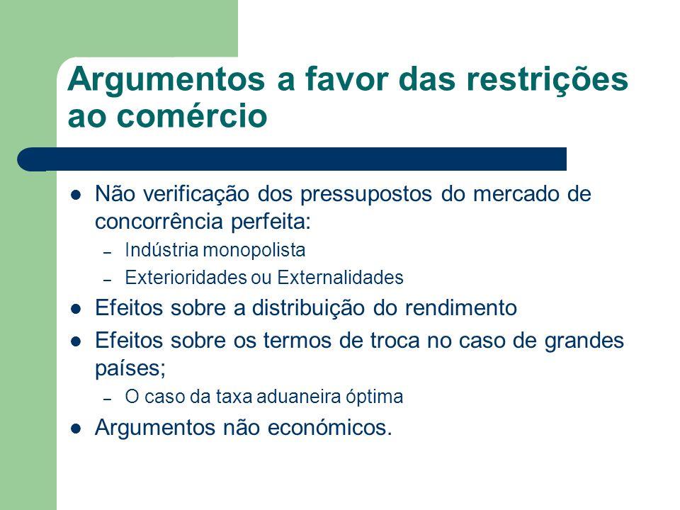 Argumentos a favor das restrições ao comércio Não verificação dos pressupostos do mercado de concorrência perfeita: – Indústria monopolista – Exterior