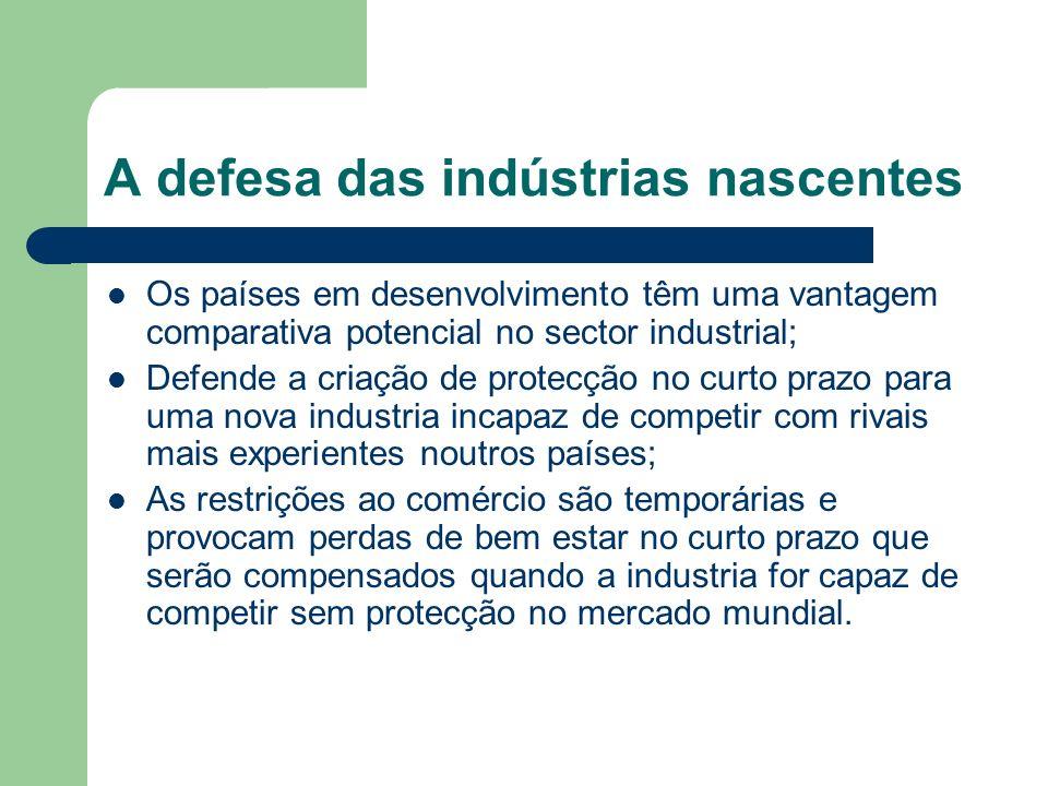 A defesa das indústrias nascentes Os países em desenvolvimento têm uma vantagem comparativa potencial no sector industrial; Defende a criação de prote