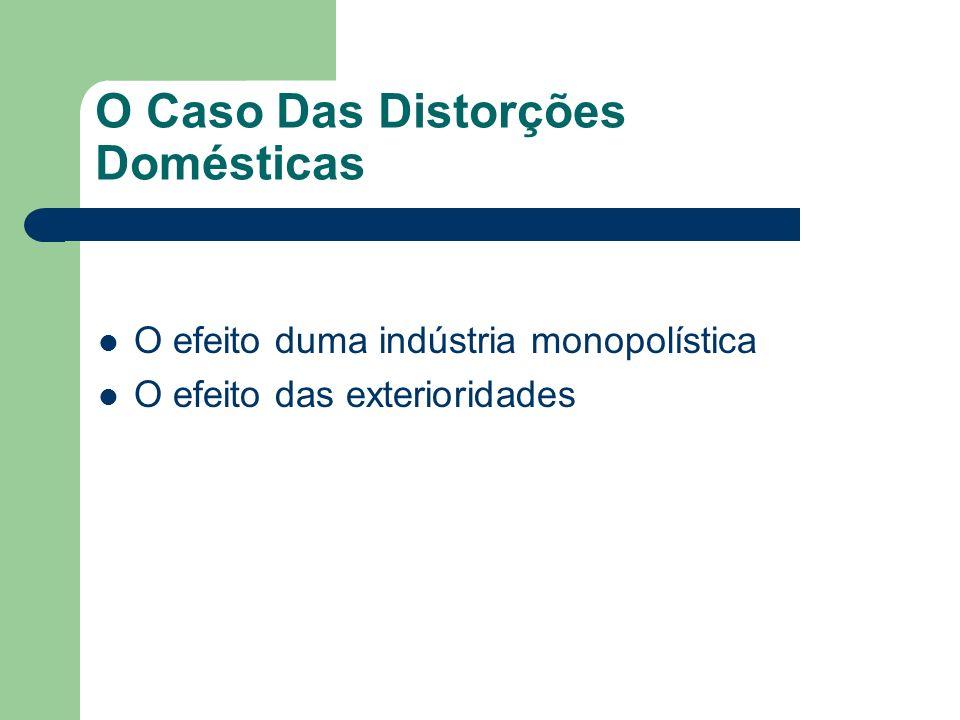 O Caso Das Distorções Domésticas O efeito duma indústria monopolística O efeito das exterioridades