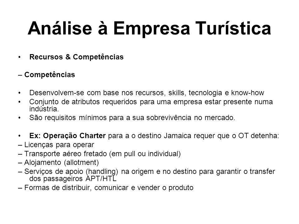 Recursos & Competências – Competências Desenvolvem-se com base nos recursos, skills, tecnologia e know-how Conjunto de atributos requeridos para uma e