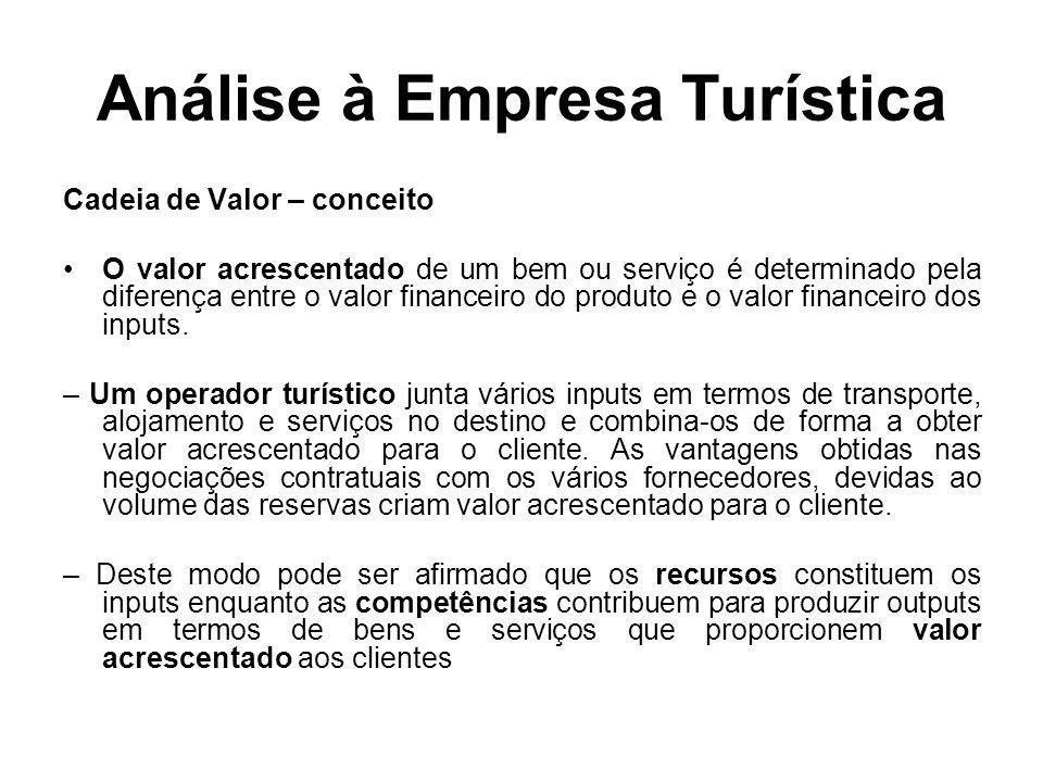 Análise à Empresa Turística Cadeia de Valor – conceito O valor acrescentado de um bem ou serviço é determinado pela diferença entre o valor financeiro