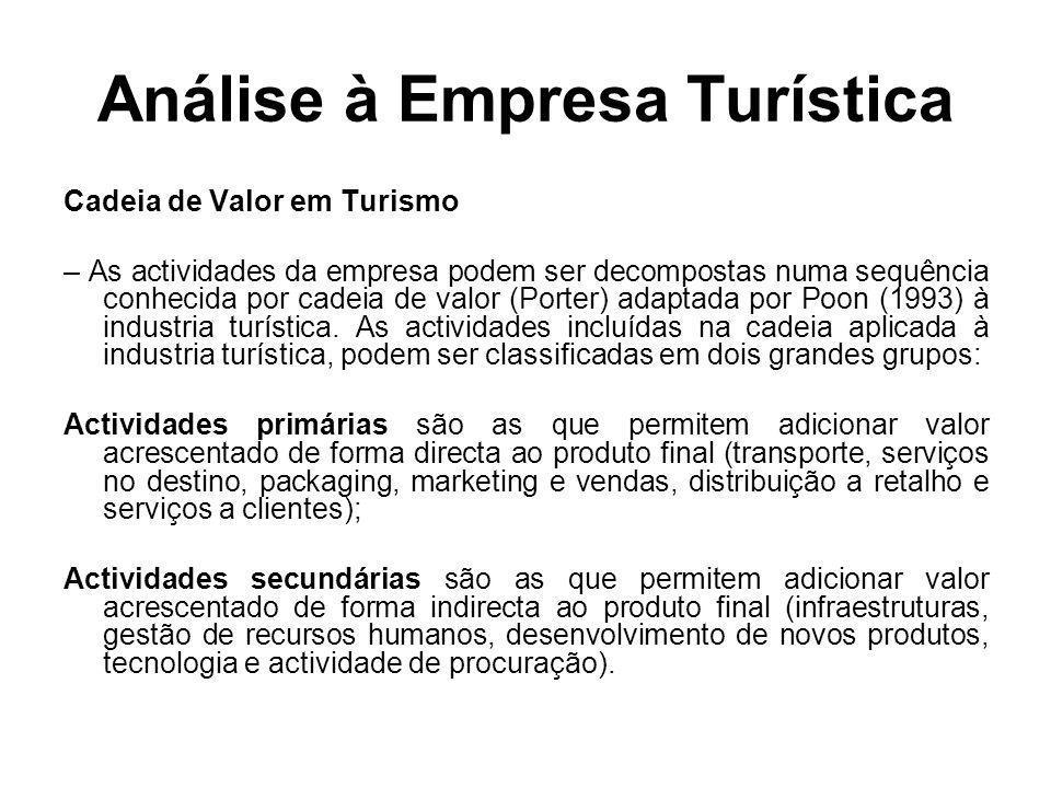 Análise à Empresa Turística Cadeia de Valor em Turismo – As actividades da empresa podem ser decompostas numa sequência conhecida por cadeia de valor