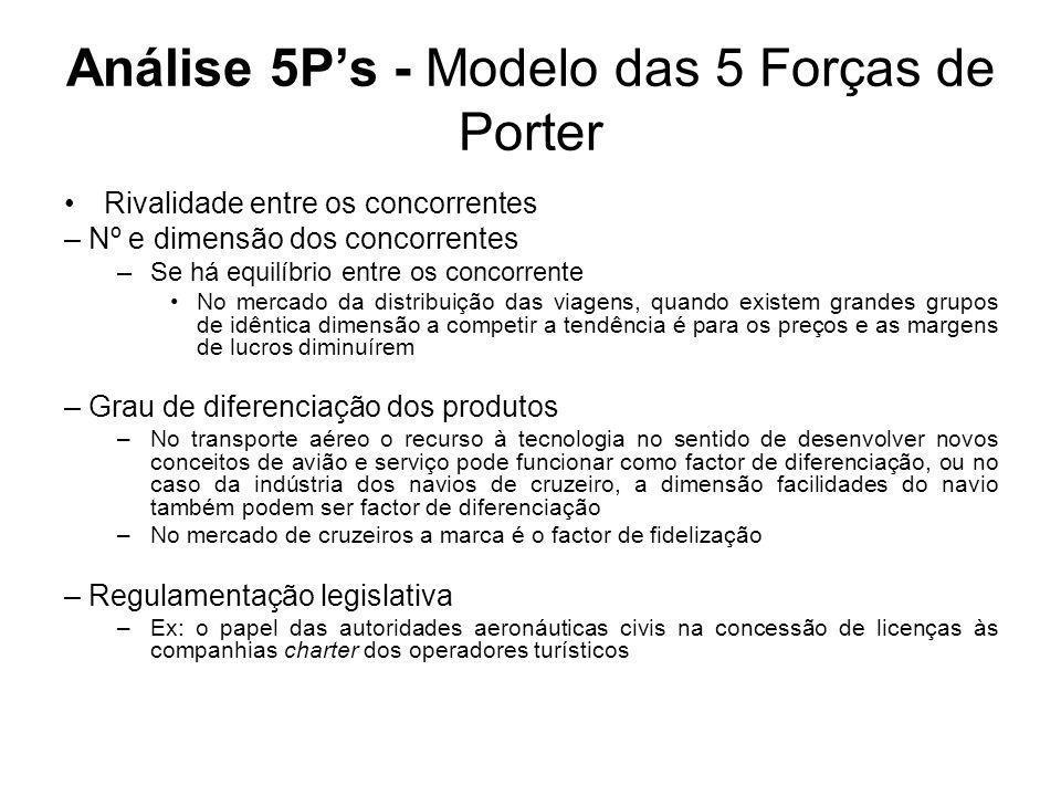 Análise 5Ps - Modelo das 5 Forças de Porter Rivalidade entre os concorrentes – Nº e dimensão dos concorrentes –Se há equilíbrio entre os concorrente N