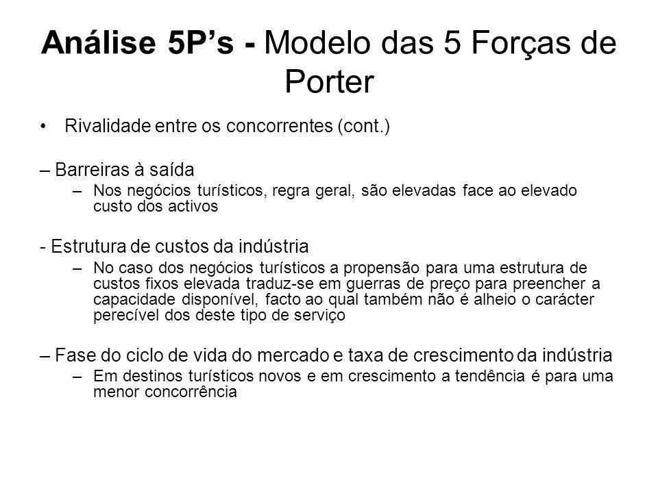 Análise 5Ps - Modelo das 5 Forças de Porter Rivalidade entre os concorrentes (cont.) – Barreiras à saída –Nos negócios turísticos, regra geral, são el