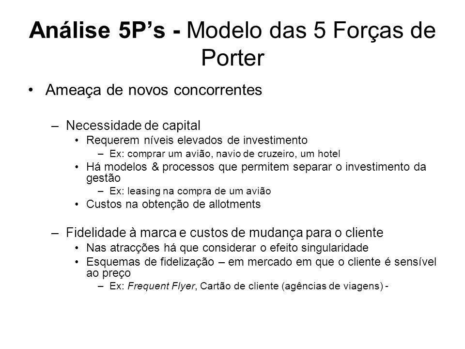 Análise 5Ps - Modelo das 5 Forças de Porter Ameaça de novos concorrentes –Necessidade de capital Requerem níveis elevados de investimento –Ex: comprar