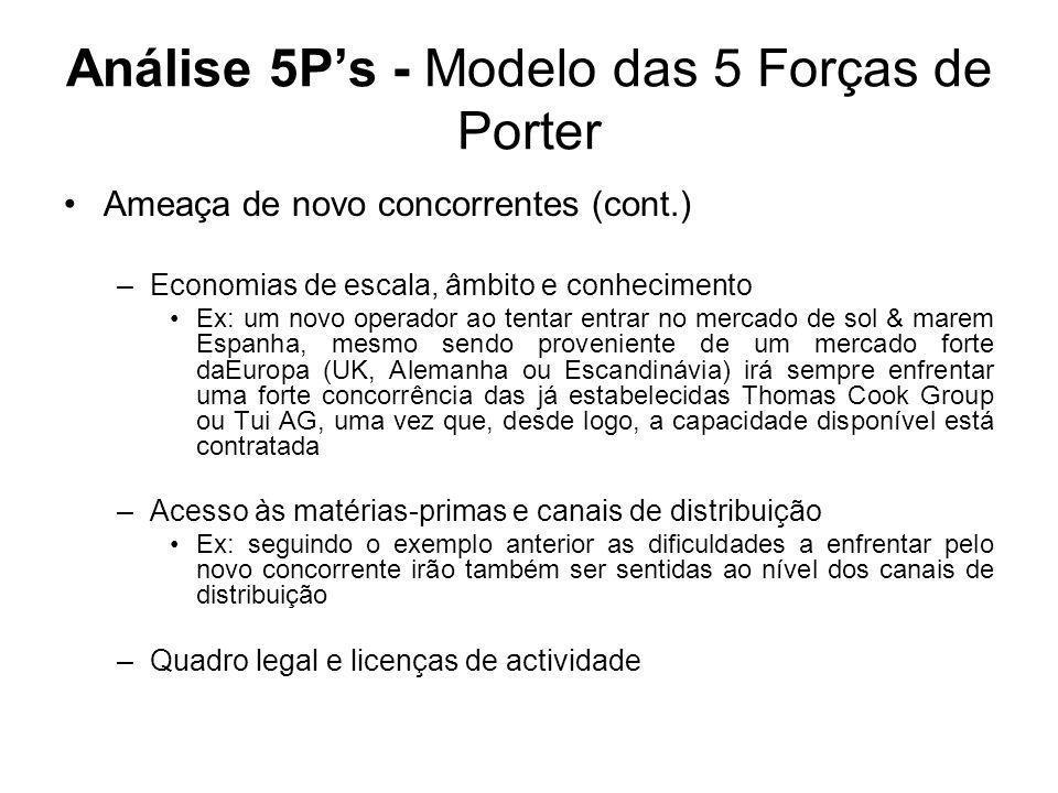 Análise 5Ps - Modelo das 5 Forças de Porter Ameaça de novo concorrentes (cont.) –Economias de escala, âmbito e conhecimento Ex: um novo operador ao te