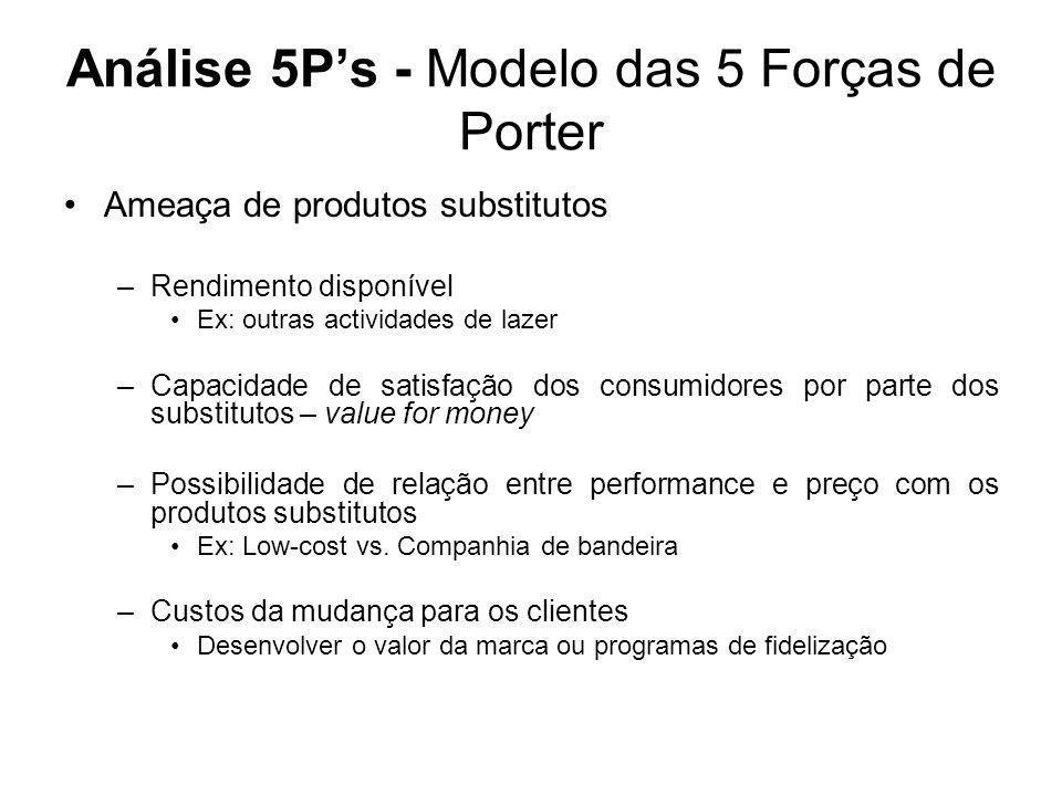 Análise 5Ps - Modelo das 5 Forças de Porter Ameaça de produtos substitutos –Rendimento disponível Ex: outras actividades de lazer –Capacidade de satis