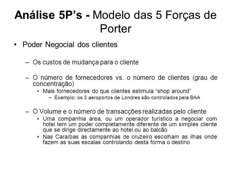 Análise 5Ps - Modelo das 5 Forças de Porter Poder Negocial dos clientes –Os custos de mudança para o cliente –O número de fornecedores vs. o número de