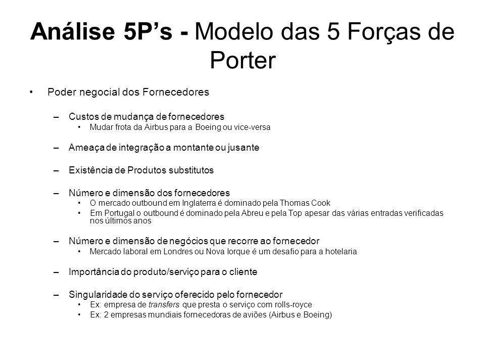 Análise 5Ps - Modelo das 5 Forças de Porter Poder negocial dos Fornecedores –Custos de mudança de fornecedores Mudar frota da Airbus para a Boeing ou