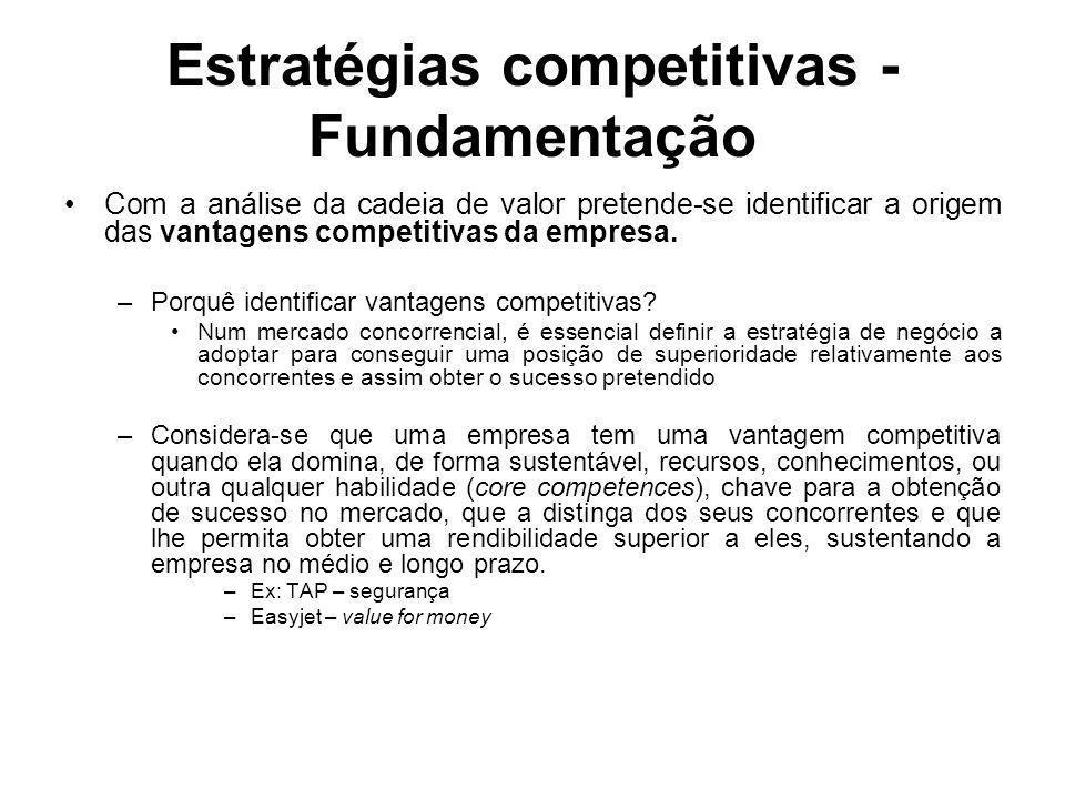 Estratégias competitivas - Fundamentação Com a análise da cadeia de valor pretende-se identificar a origem das vantagens competitivas da empresa. –Por