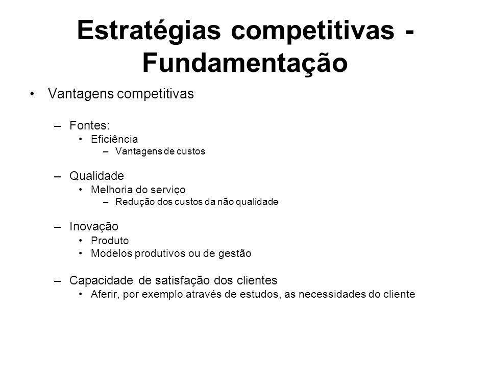 Estratégias competitivas - Fundamentação Vantagens competitivas –Fontes: Eficiência –Vantagens de custos –Qualidade Melhoria do serviço –Redução dos c