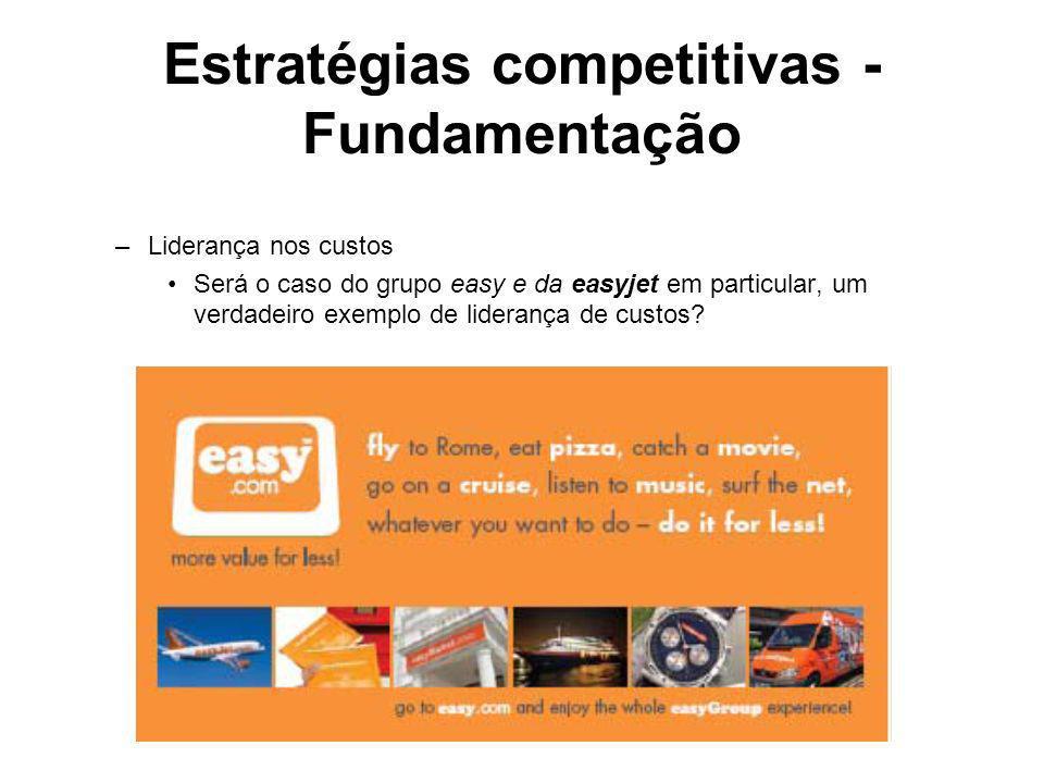 Estratégias competitivas - Fundamentação –Liderança nos custos Será o caso do grupo easy e da easyjet em particular, um verdadeiro exemplo de lideranç