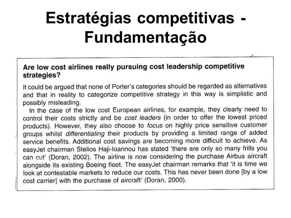 Estratégias competitivas - Fundamentação