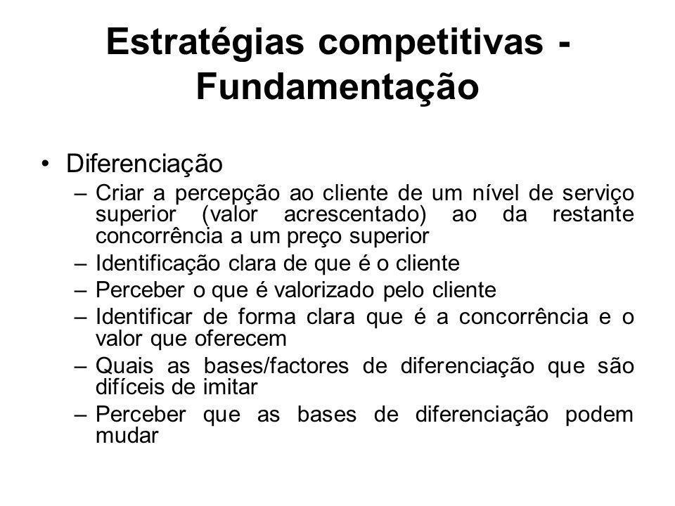 Estratégias competitivas - Fundamentação Diferenciação –Criar a percepção ao cliente de um nível de serviço superior (valor acrescentado) ao da restan