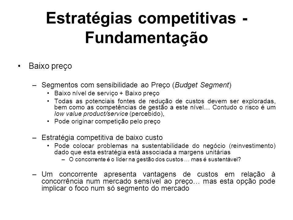 Estratégias competitivas - Fundamentação Baixo preço –Segmentos com sensibilidade ao Preço (Budget Segment) Baixo nível de serviço + Baixo preço Todas