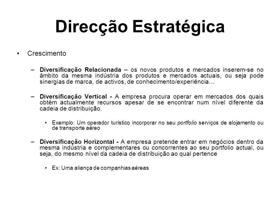Direcção Estratégica Crescimento –Diversificação Relacionada – os novos produtos e mercados inserem-se no âmbito da mesma indústria dos produtos e mer