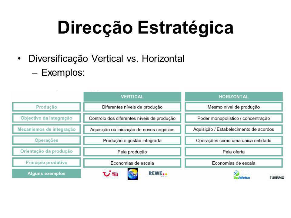 Direcção Estratégica Diversificação Vertical vs. Horizontal –Exemplos: