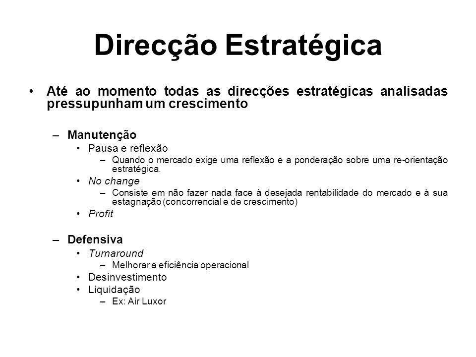 Direcção Estratégica Até ao momento todas as direcções estratégicas analisadas pressupunham um crescimento –Manutenção Pausa e reflexão –Quando o merc