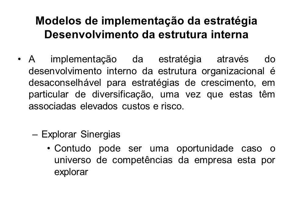 Modelos de implementação da estratégia Desenvolvimento da estrutura interna A implementação da estratégia através do desenvolvimento interno da estrut