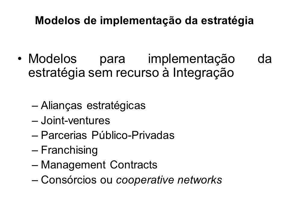 Modelos de implementação da estratégia Modelos para implementação da estratégia sem recurso à Integração –Alianças estratégicas –Joint-ventures –Parce