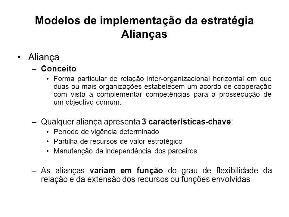 Modelos de implementação da estratégia Alianças Aliança –Conceito Forma particular de relação inter-organizacional horizontal em que duas ou mais orga