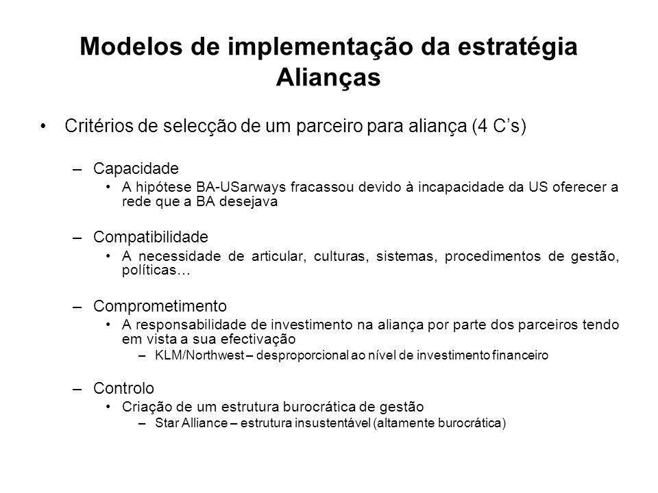 Modelos de implementação da estratégia Alianças Critérios de selecção de um parceiro para aliança (4 Cs) –Capacidade A hipótese BA-USarways fracassou