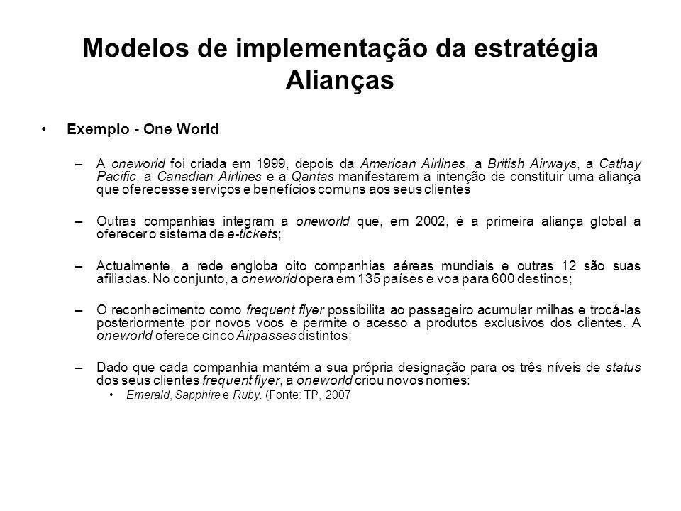 Modelos de implementação da estratégia Alianças Exemplo - One World –A oneworld foi criada em 1999, depois da American Airlines, a British Airways, a