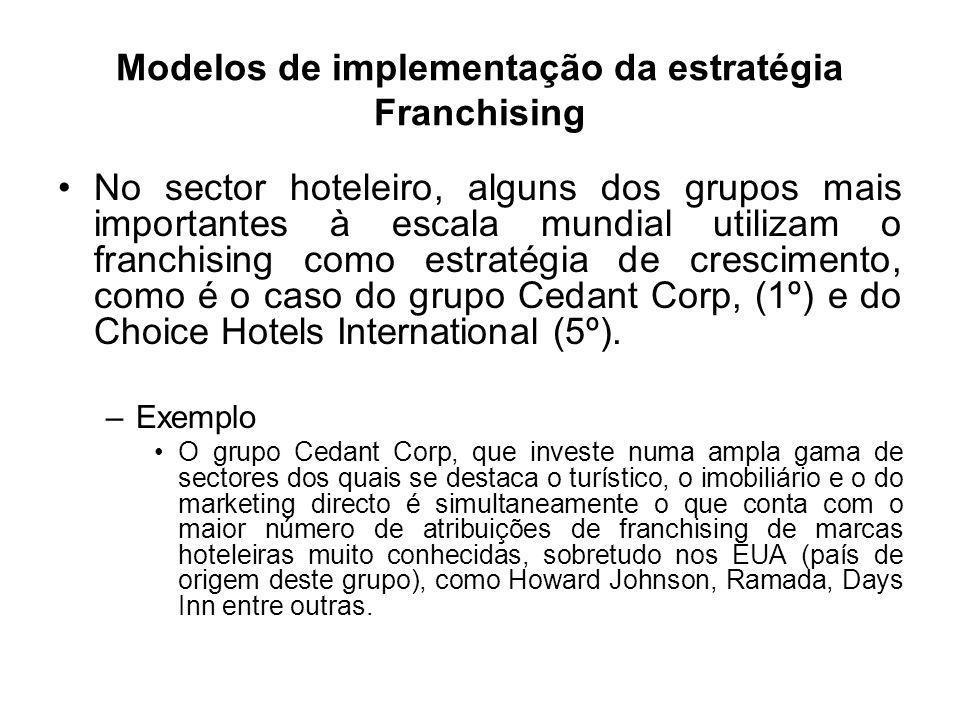 Modelos de implementação da estratégia Franchising No sector hoteleiro, alguns dos grupos mais importantes à escala mundial utilizam o franchising com