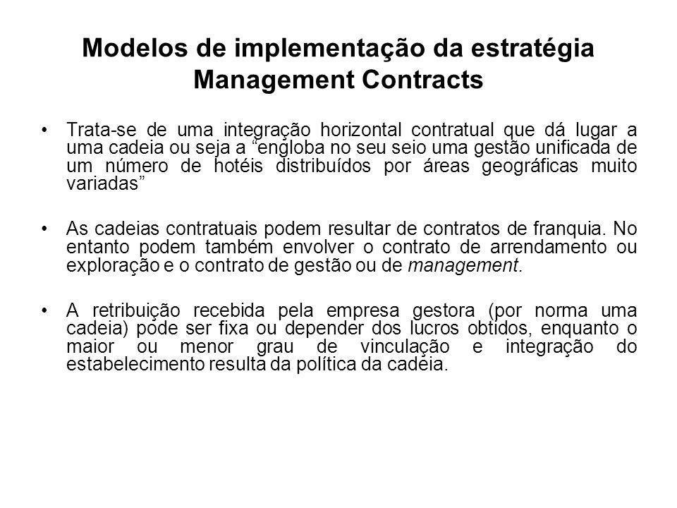Modelos de implementação da estratégia Management Contracts Trata-se de uma integração horizontal contratual que dá lugar a uma cadeia ou seja a englo