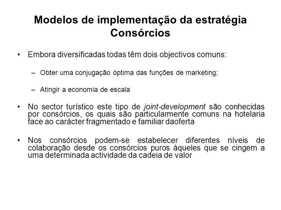 Modelos de implementação da estratégia Consórcios Embora diversificadas todas têm dois objectivos comuns: –Obter uma conjugação óptima das funções de
