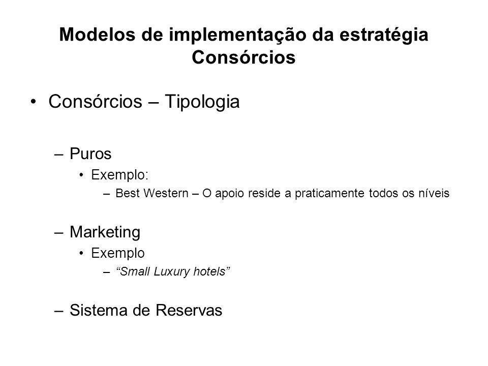 Modelos de implementação da estratégia Consórcios Consórcios – Tipologia –Puros Exemplo: –Best Western – O apoio reside a praticamente todos os níveis