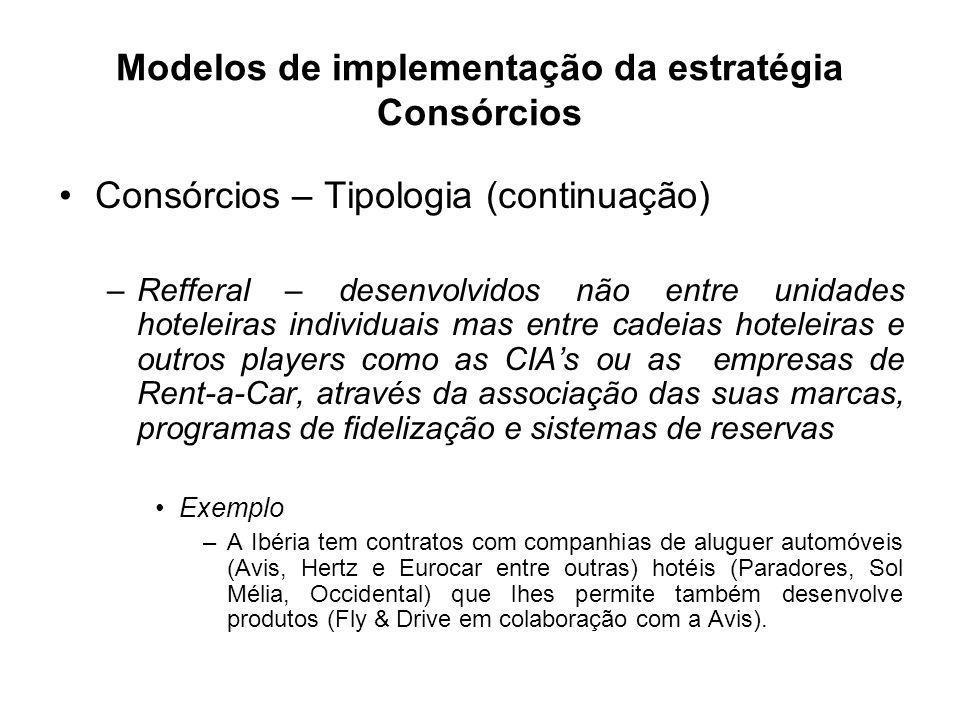 Modelos de implementação da estratégia Consórcios Consórcios – Tipologia (continuação) –Refferal – desenvolvidos não entre unidades hoteleiras individ