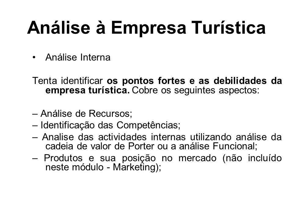Análise Interna Tenta identificar os pontos fortes e as debilidades da empresa turística. Cobre os seguintes aspectos: – Análise de Recursos; – Identi