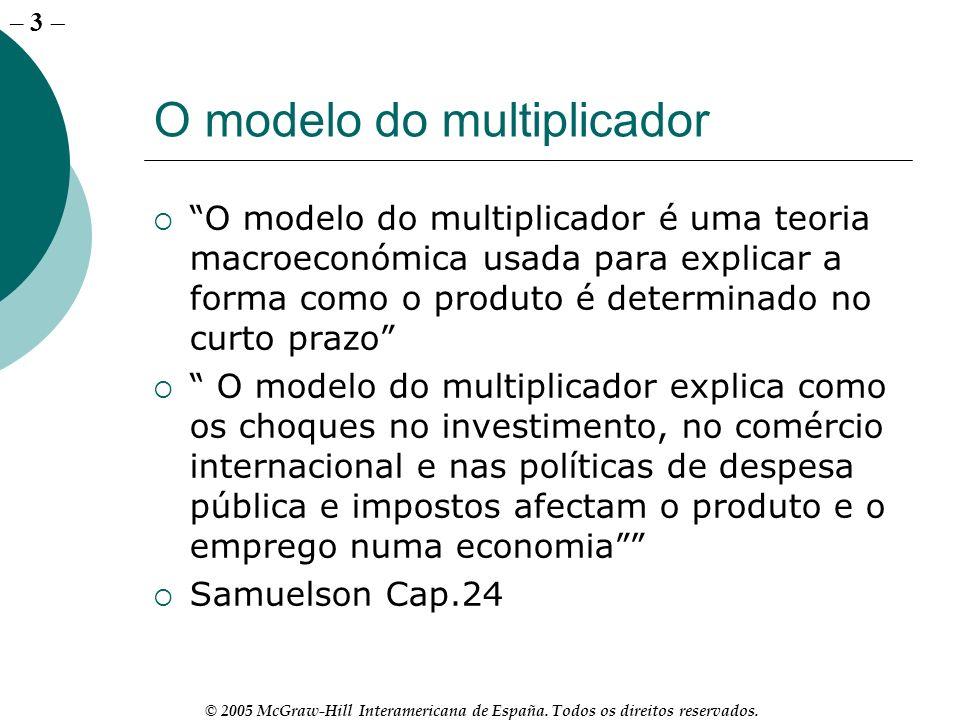 – 3 © 2005 McGraw-Hill Interamericana de España. Todos os direitos reservados. O modelo do multiplicador O modelo do multiplicador é uma teoria macroe