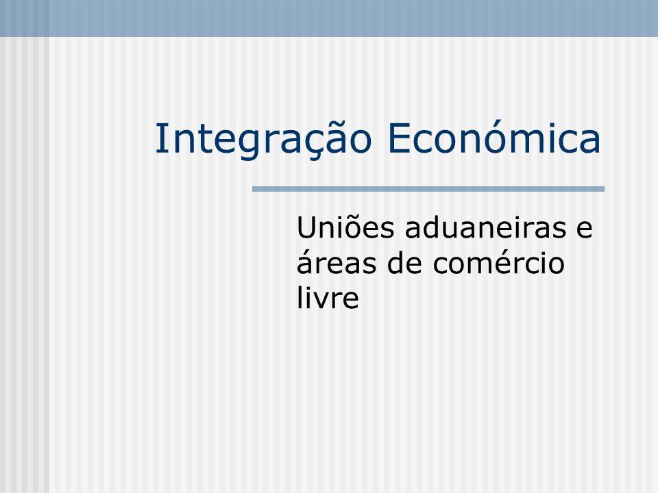 Integração Económica Uniões aduaneiras e áreas de comércio livre