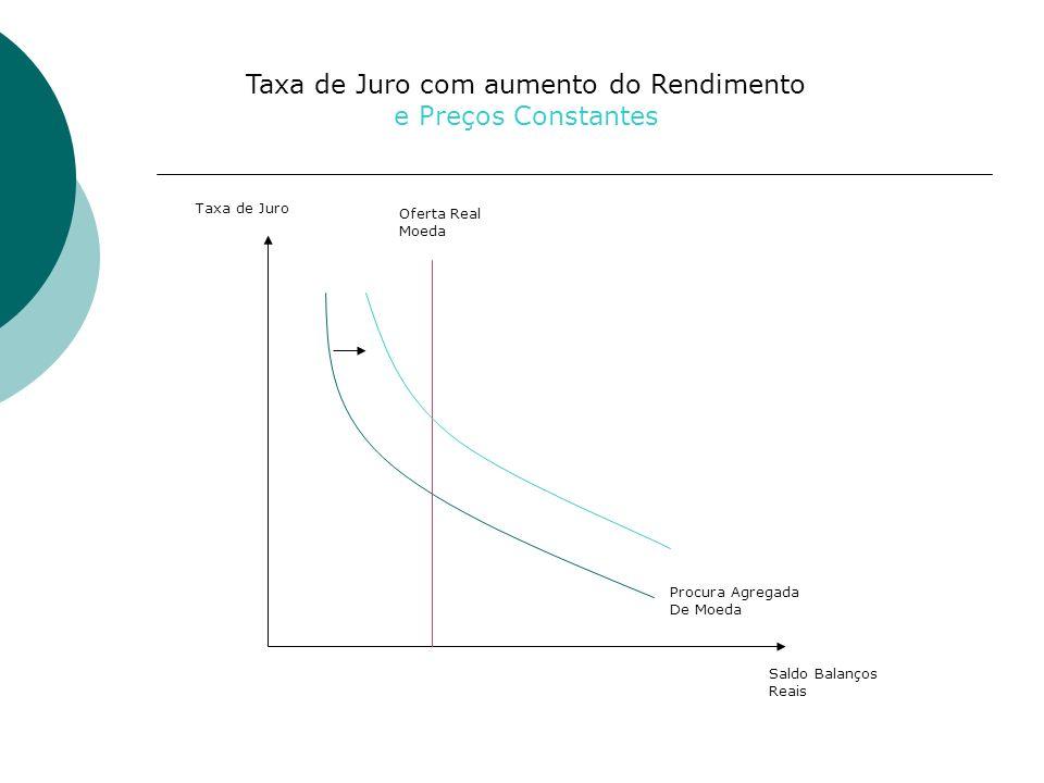 Taxa de Juro Saldo Balanços Reais Oferta Real Moeda Procura Agregada De Moeda Taxa de Juro com aumento do Rendimento e Preços Constantes