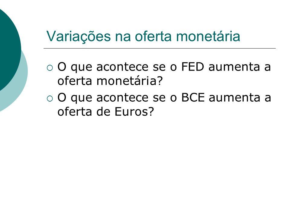 Variações na oferta monetária O que acontece se o FED aumenta a oferta monetária? O que acontece se o BCE aumenta a oferta de Euros?