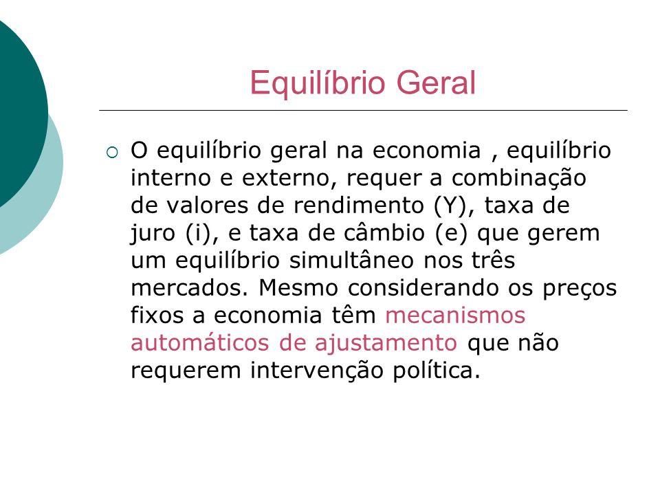 Equilíbrio Geral O equilíbrio geral na economia, equilíbrio interno e externo, requer a combinação de valores de rendimento (Y), taxa de juro (i), e t
