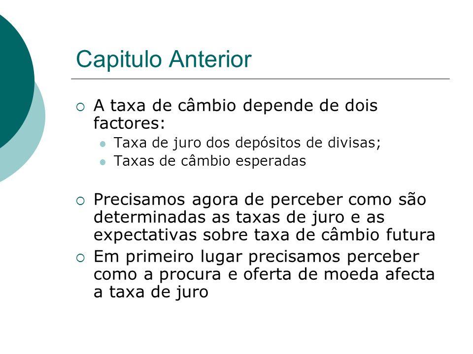 Capitulo Anterior A taxa de câmbio depende de dois factores: Taxa de juro dos depósitos de divisas; Taxas de câmbio esperadas Precisamos agora de perc