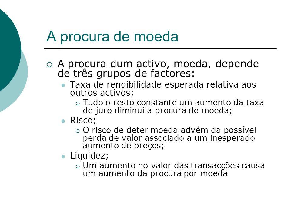 Procura Agregada de Moeda Três factores determinam a procura de Moeda: A taxa de juros; O nível de preços; O Rendimento nacional real; Md=P*(L(i,Y)