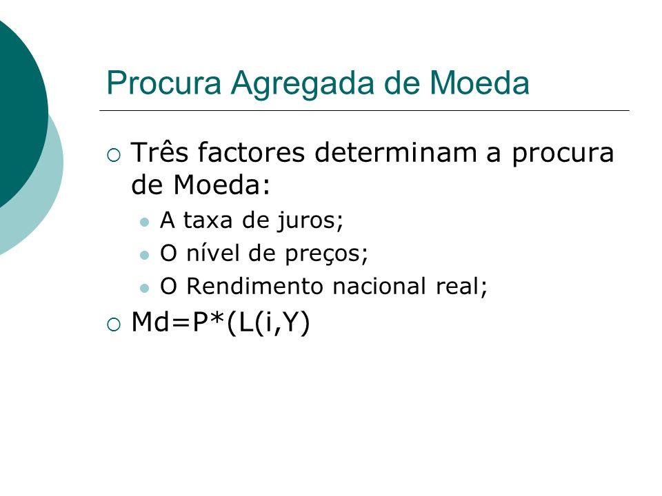 LM(M 0 /P LM(M 1 /P) IS BOP Expansão monetária Excedente na BOP causa expansão do stock monetário