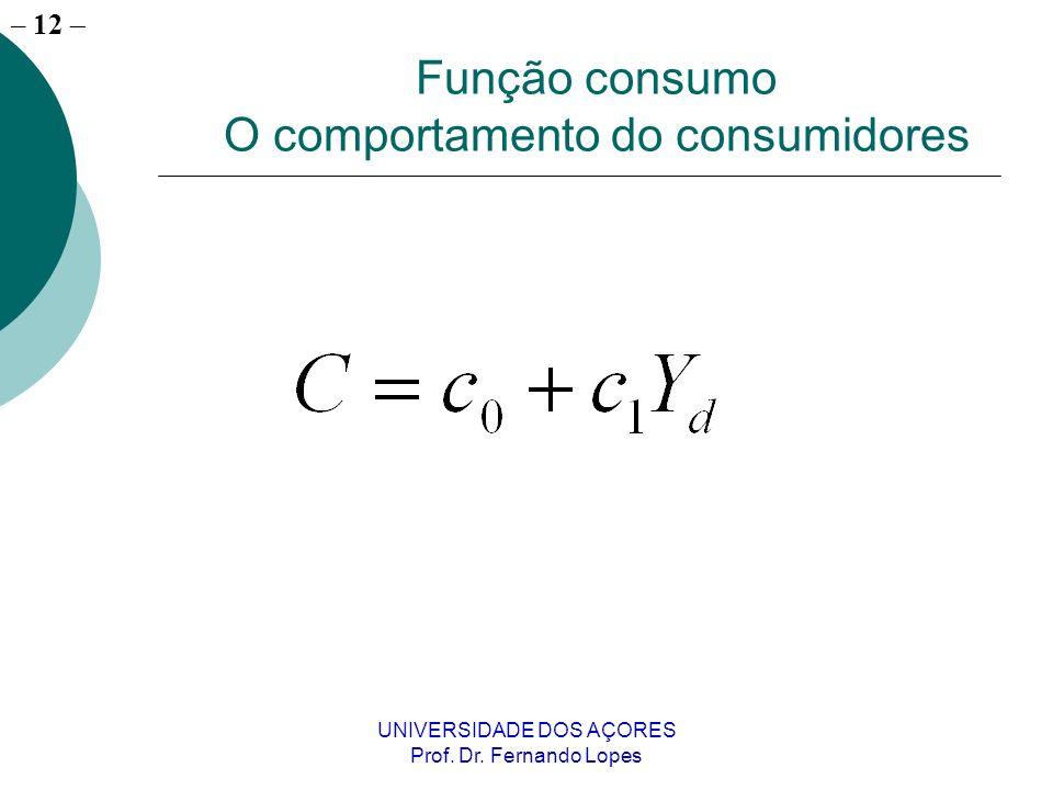 – 12 UNIVERSIDADE DOS AÇORES Prof. Dr. Fernando Lopes Função consumo O comportamento do consumidores