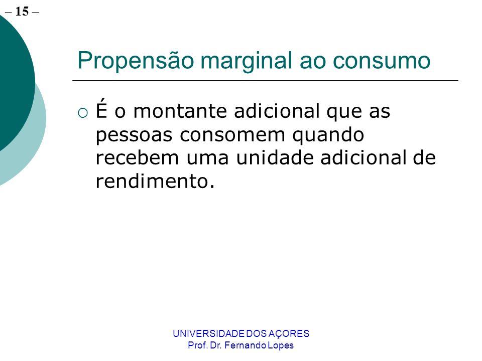 – 15 UNIVERSIDADE DOS AÇORES Prof. Dr. Fernando Lopes Propensão marginal ao consumo É o montante adicional que as pessoas consomem quando recebem uma