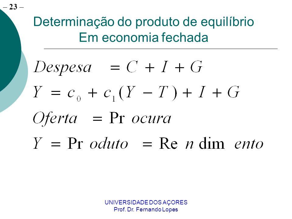 – 23 UNIVERSIDADE DOS AÇORES Prof. Dr. Fernando Lopes Determinação do produto de equilíbrio Em economia fechada