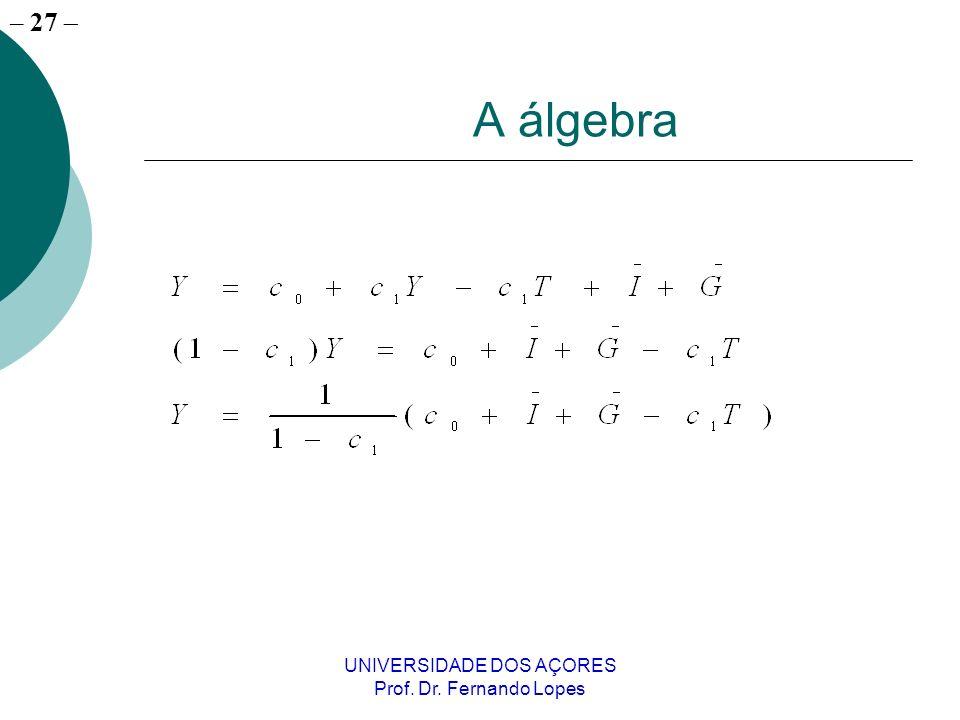 – 27 UNIVERSIDADE DOS AÇORES Prof. Dr. Fernando Lopes A álgebra